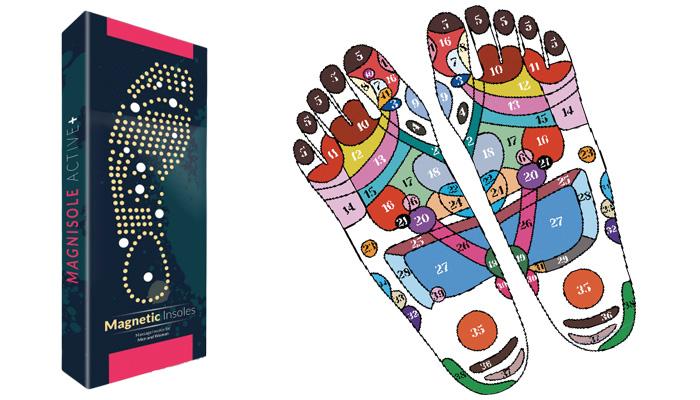 Magnetic Insoles wkładki magnetyczne do butów: przełomowa metoda w walce z bólem